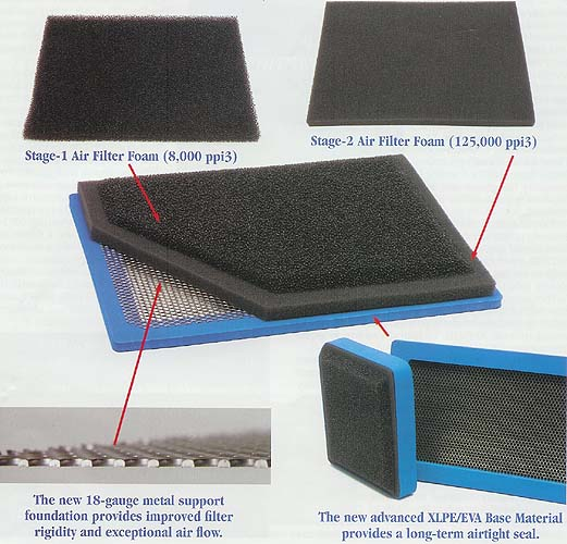 Technilube Com Amsoil Two Stage Air Filters Vs K Amp N Air